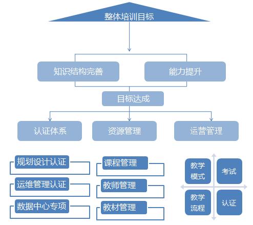 北京金翰华科技有限公司关于我们