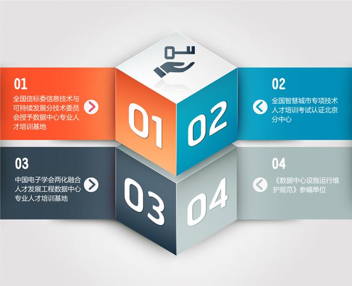 北京金翰华科技有限公司资质展示